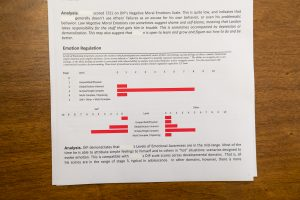 CBS cognitive testing available at recover integrity