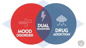 dual diagnosis treatment for mental health and addiction